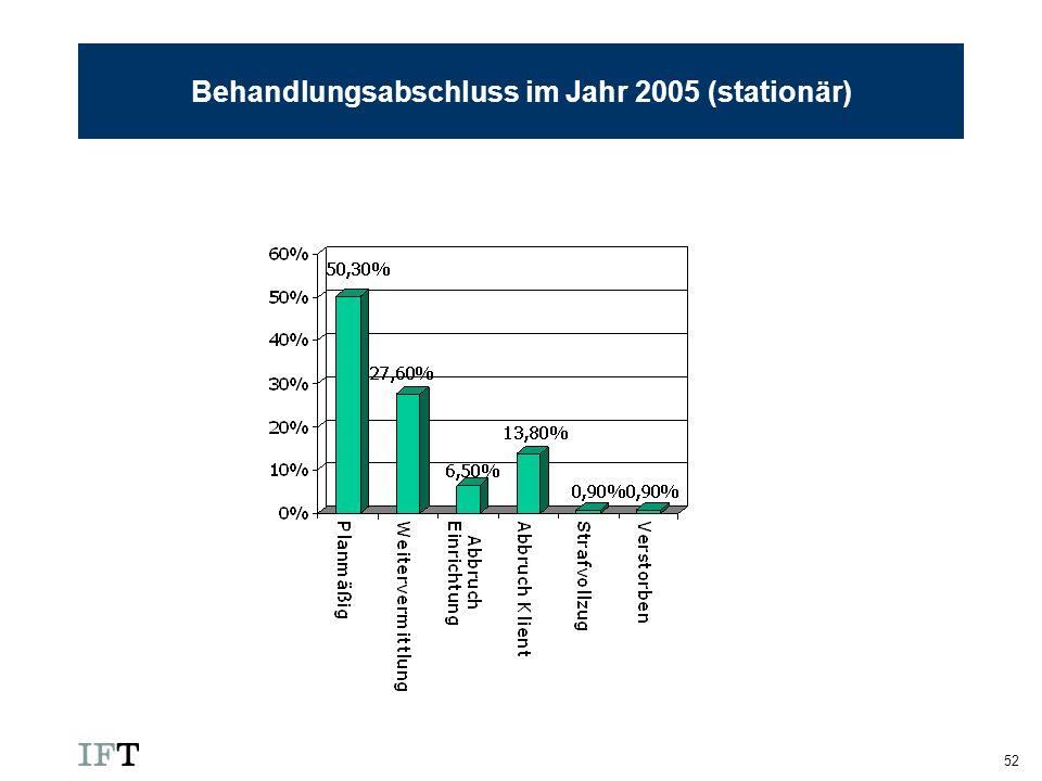 52 Behandlungsabschluss im Jahr 2005 (stationär)
