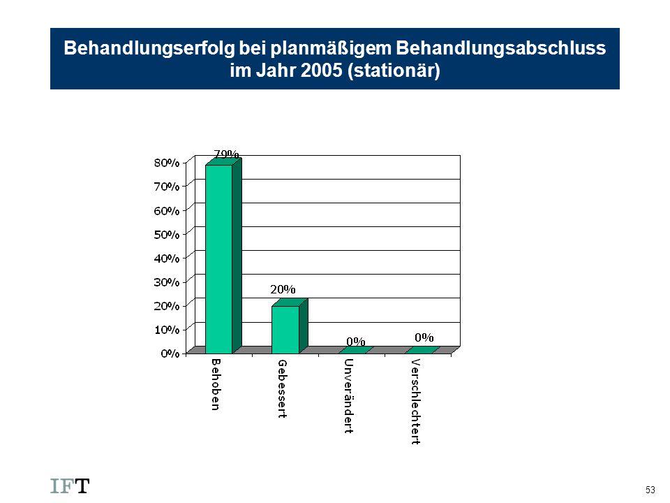 53 Behandlungserfolg bei planmäßigem Behandlungsabschluss im Jahr 2005 (stationär)