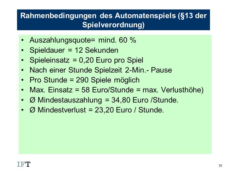 58 Rahmenbedingungen des Automatenspiels (§13 der Spielverordnung) Auszahlungsquote= mind. 60 % Spieldauer = 12 Sekunden Spieleinsatz = 0,20 Euro pro