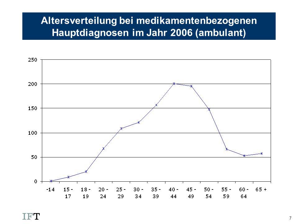 38 Geschlechterverteilung im Jahr 2005 (ambulant)