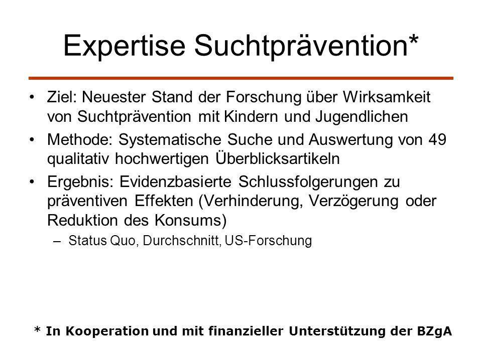 Expertise Suchtprävention* Ziel: Neuester Stand der Forschung über Wirksamkeit von Suchtprävention mit Kindern und Jugendlichen Methode: Systematische