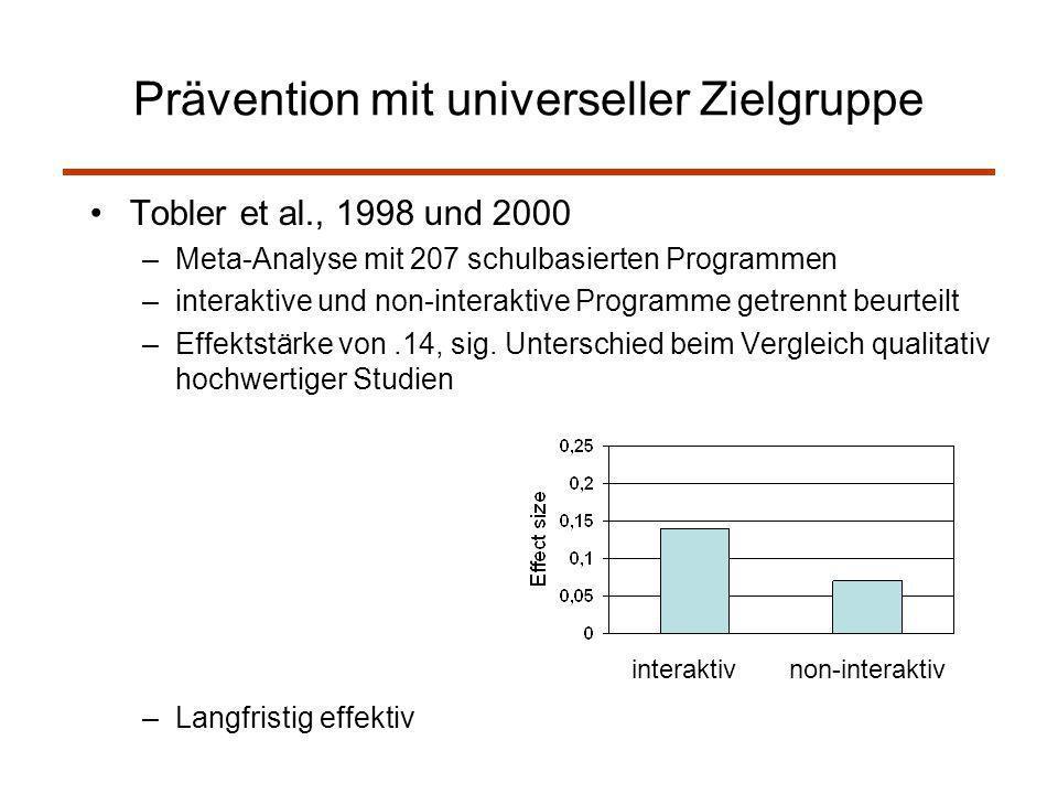 Prävention mit universeller Zielgruppe Tobler et al., 1998 und 2000 –Meta-Analyse mit 207 schulbasierten Programmen –interaktive und non-interaktive Programme getrennt beurteilt –Effektstärke von.14, sig.