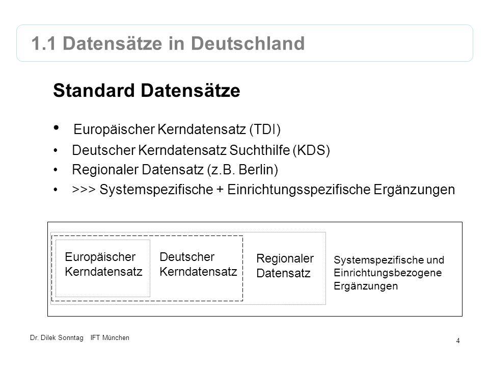 Dr.Dilek Sonntag IFT München 15 7.