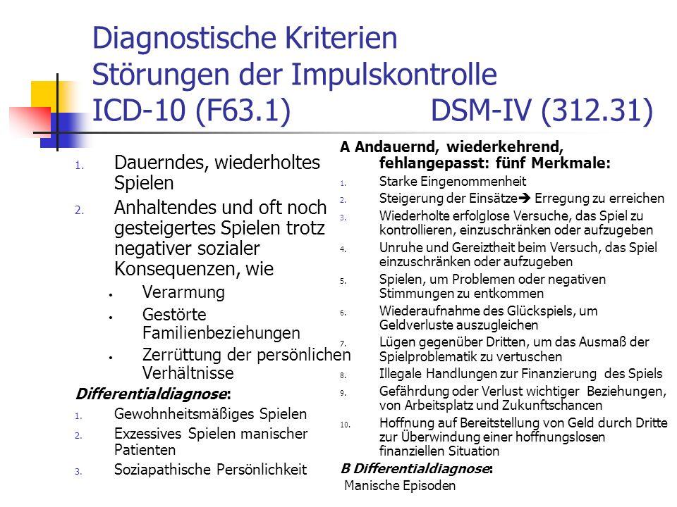 Diagnostische Kriterien Störungen der Impulskontrolle ICD-10 (F63.1)DSM-IV (312.31) 1. Dauerndes, wiederholtes Spielen 2. Anhaltendes und oft noch ges