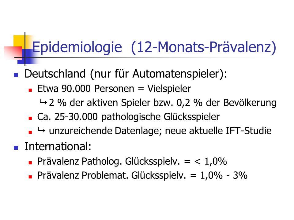 Epidemiologie (12-Monats-Prävalenz) Deutschland (nur für Automatenspieler): Etwa 90.000 Personen = Vielspieler 2 % der aktiven Spieler bzw. 0,2 % der