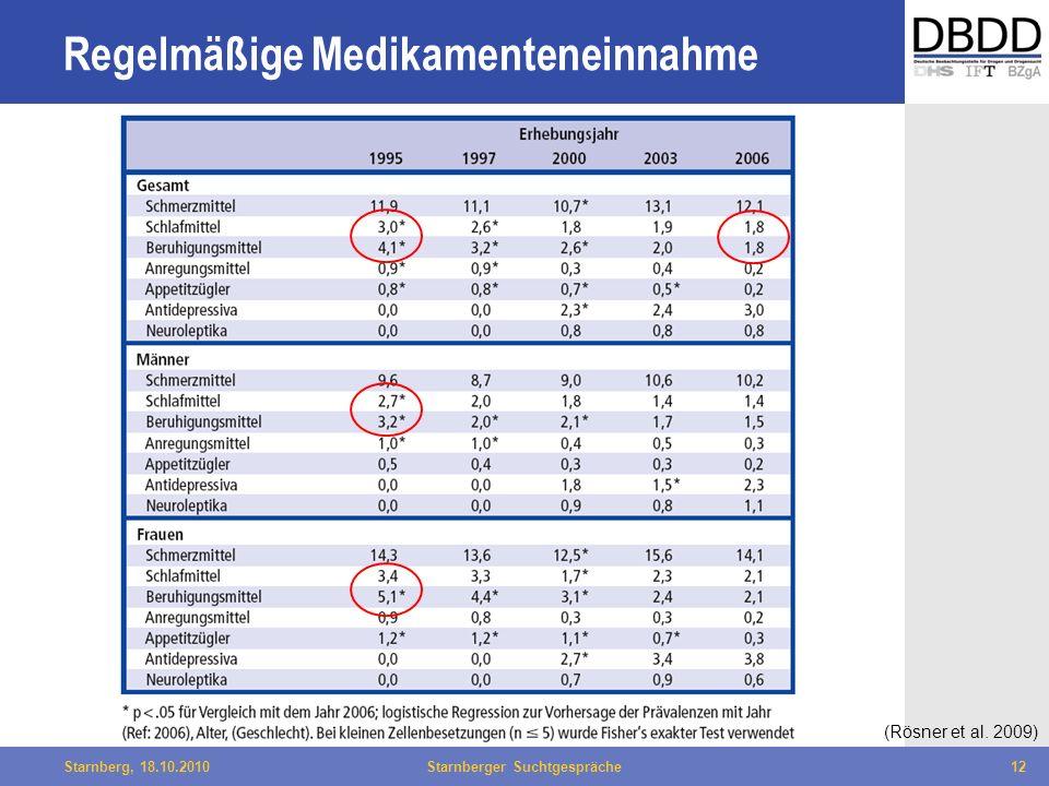 Bielefeld, 29.04.2010Fachtag Qualität des LWL12Starnberg, 18.10.2010Starnberger Suchtgespräche12 Regelmäßige Medikamenteneinnahme (Rösner et al. 2009)