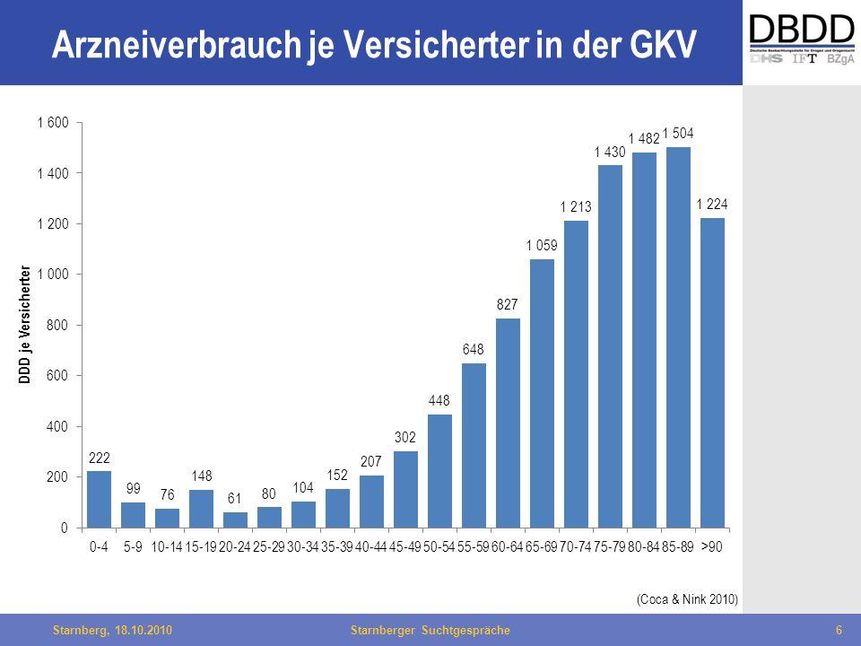 Bielefeld, 29.04.2010Fachtag Qualität des LWL6Starnberg, 18.10.2010Starnberger Suchtgespräche6 Arzneiverbrauch je Versicherter in der GKV (Coca & Nink