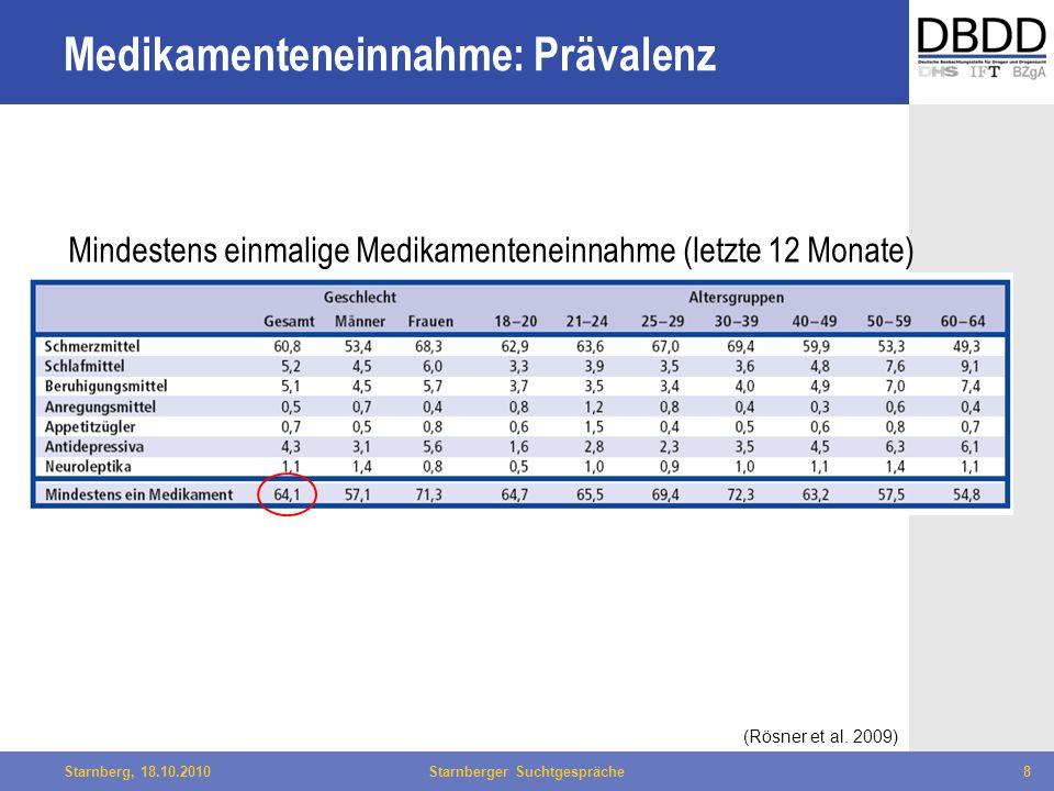 Bielefeld, 29.04.2010Fachtag Qualität des LWL8Starnberg, 18.10.2010Starnberger Suchtgespräche8 Medikamenteneinnahme: Prävalenz Mindestens einmalige Me