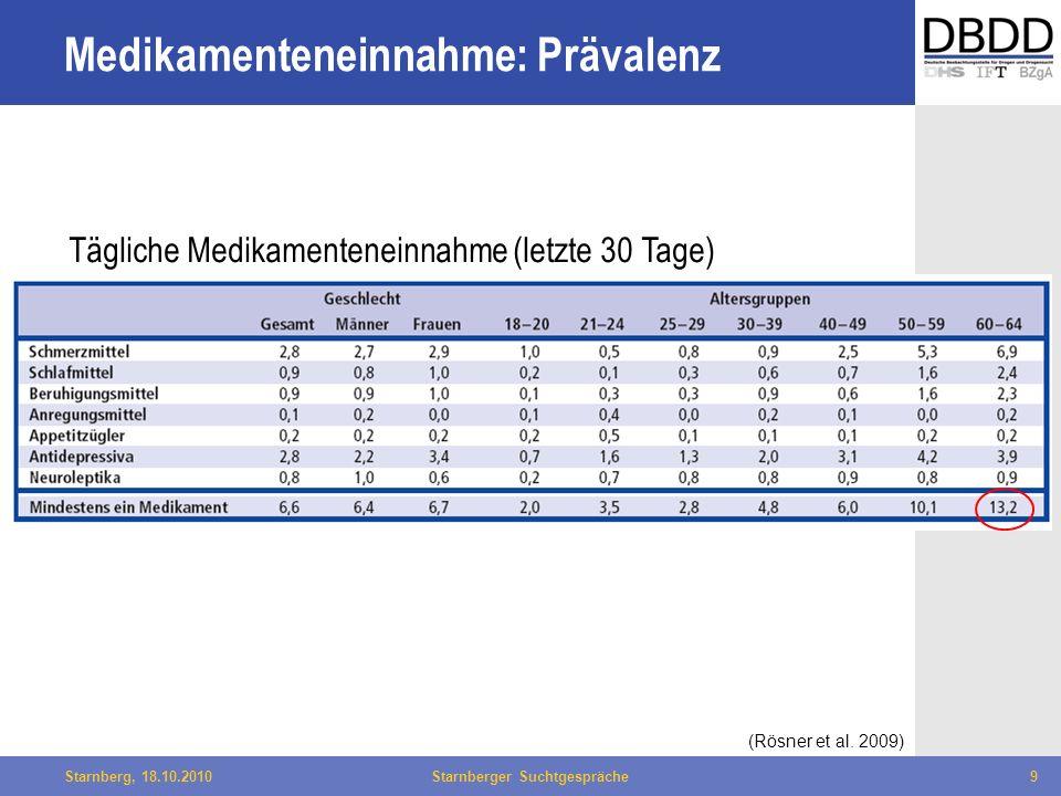 Bielefeld, 29.04.2010Fachtag Qualität des LWL9Starnberg, 18.10.2010Starnberger Suchtgespräche9 Medikamenteneinnahme: Prävalenz Tägliche Medikamentenei
