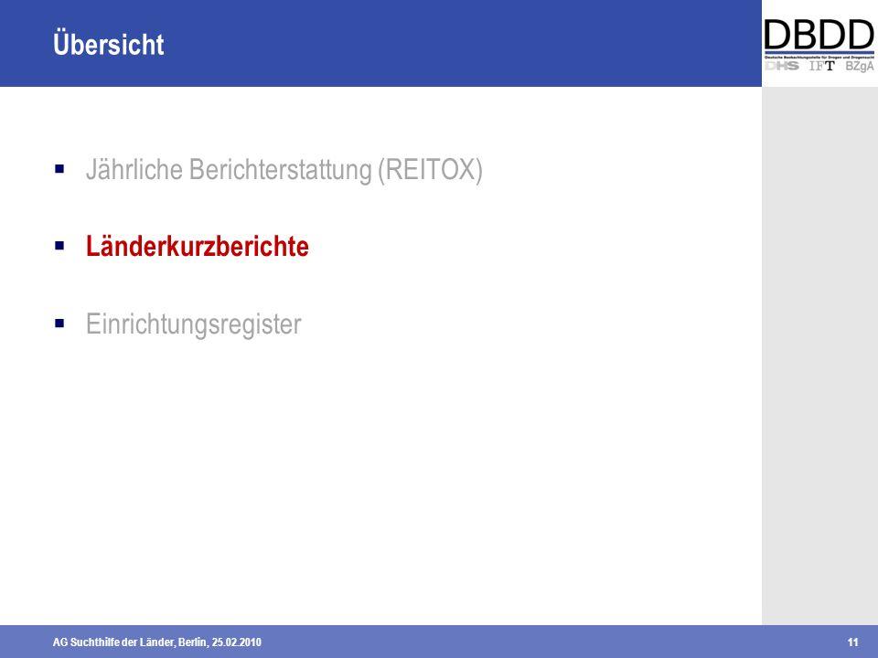 AG Suchthilfe der Länder, Berlin, 25.02.201011 Übersicht Jährliche Berichterstattung (REITOX) Länderkurzberichte Einrichtungsregister
