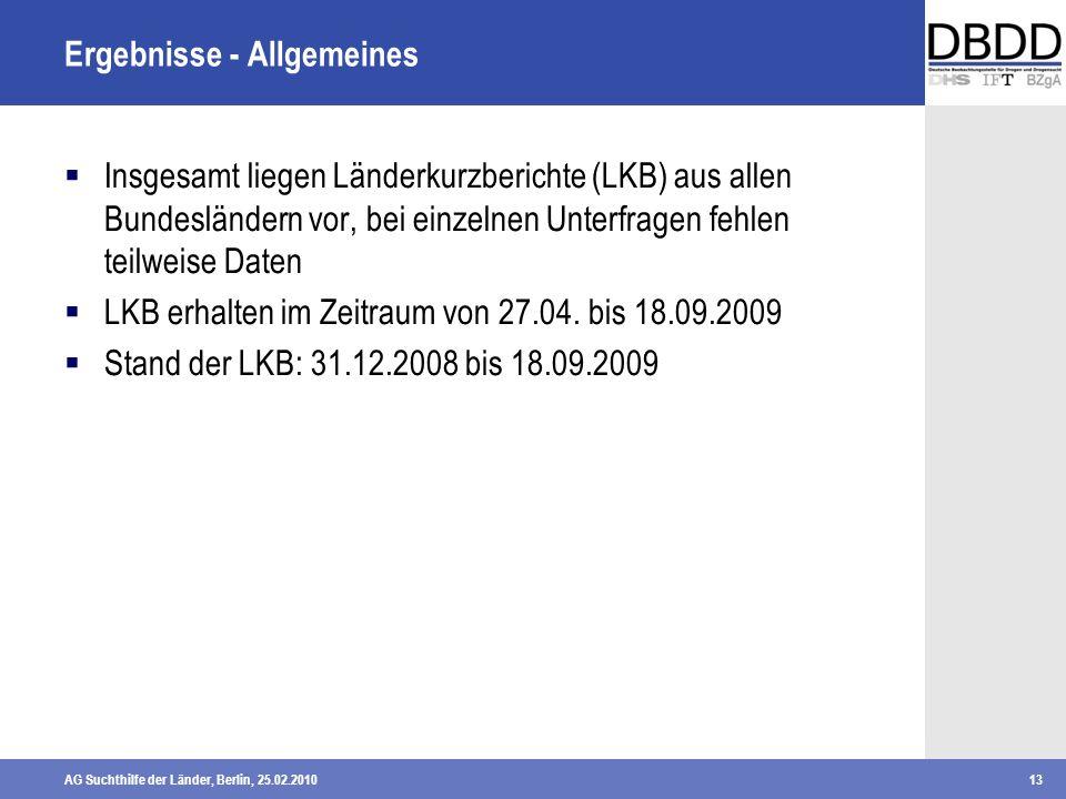 AG Suchthilfe der Länder, Berlin, 25.02.201013 Ergebnisse - Allgemeines Insgesamt liegen Länderkurzberichte (LKB) aus allen Bundesländern vor, bei ein