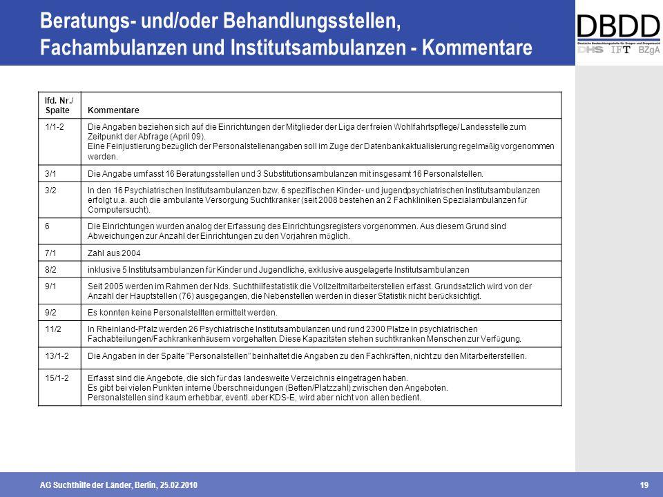 AG Suchthilfe der Länder, Berlin, 25.02.201019 Beratungs- und/oder Behandlungsstellen, Fachambulanzen und Institutsambulanzen - Kommentare lfd. Nr./ S