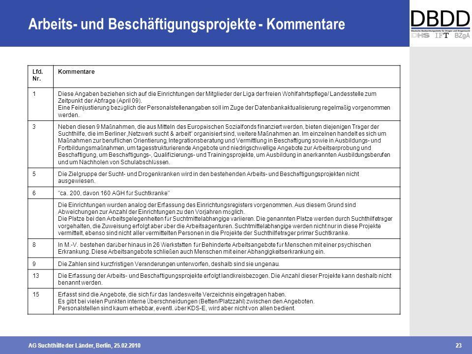 AG Suchthilfe der Länder, Berlin, 25.02.201023 Arbeits- und Beschäftigungsprojekte - Kommentare Lfd. Nr. Kommentare 1Diese Angaben beziehen sich auf d