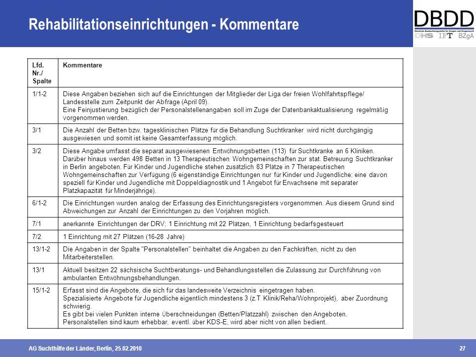 AG Suchthilfe der Länder, Berlin, 25.02.201027 Rehabilitationseinrichtungen - Kommentare Lfd. Nr./ Spalte Kommentare 1/1-2Diese Angaben beziehen sich