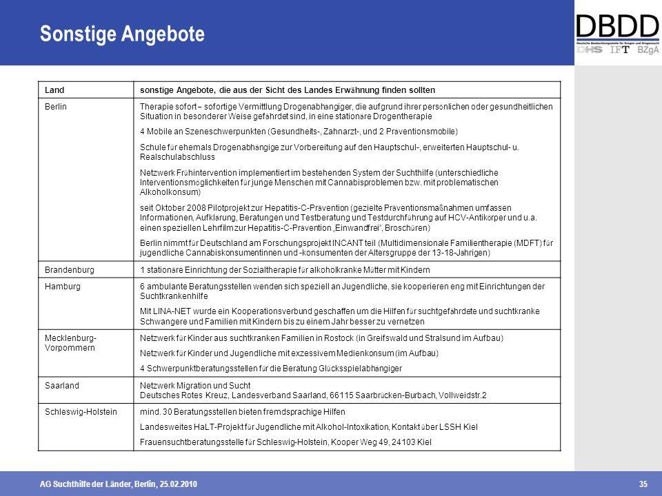 AG Suchthilfe der Länder, Berlin, 25.02.201035 Sonstige Angebote Land sonstige Angebote, die aus der Sicht des Landes Erw ä hnung finden sollten Berli
