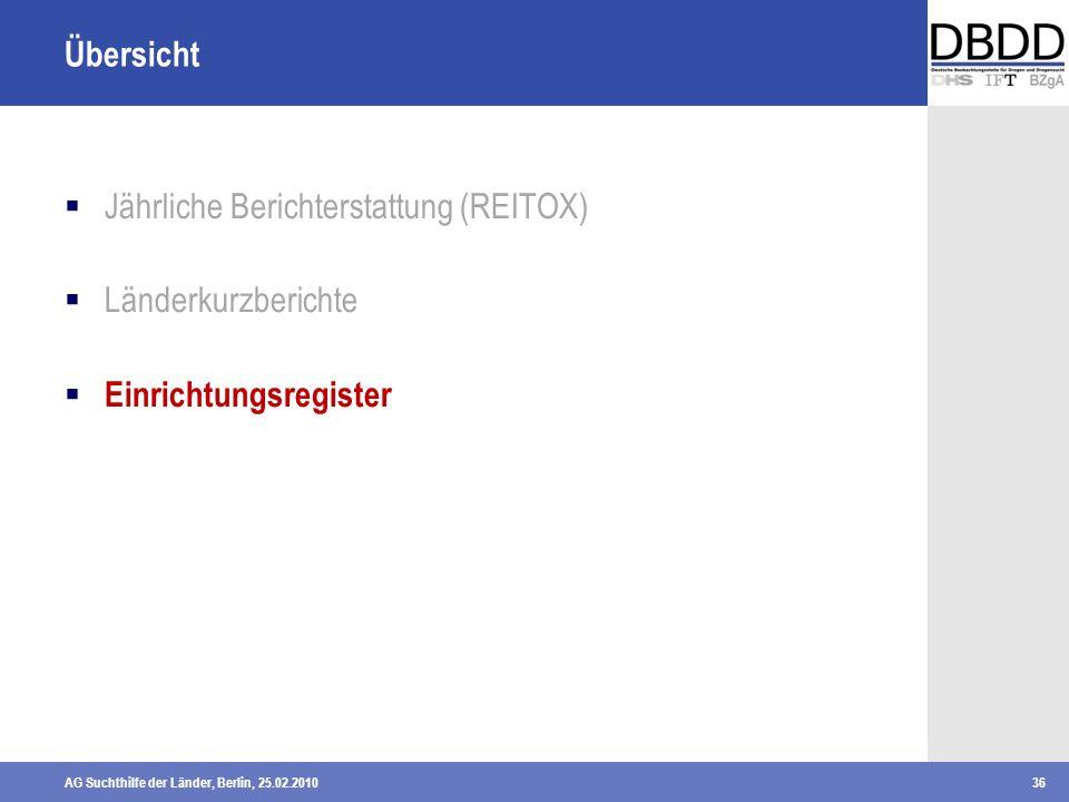 AG Suchthilfe der Länder, Berlin, 25.02.201036 Übersicht Jährliche Berichterstattung (REITOX) Länderkurzberichte Einrichtungsregister