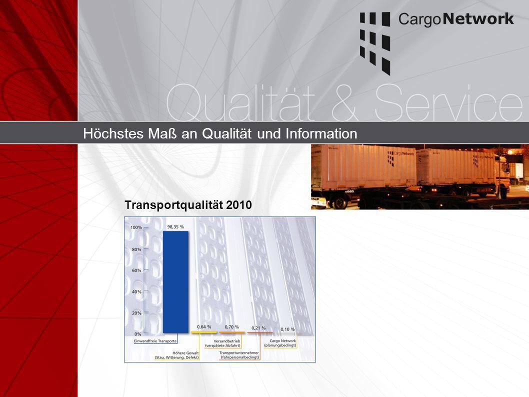 Höchstes Maß an Qualität und Information Transportqualität 2010