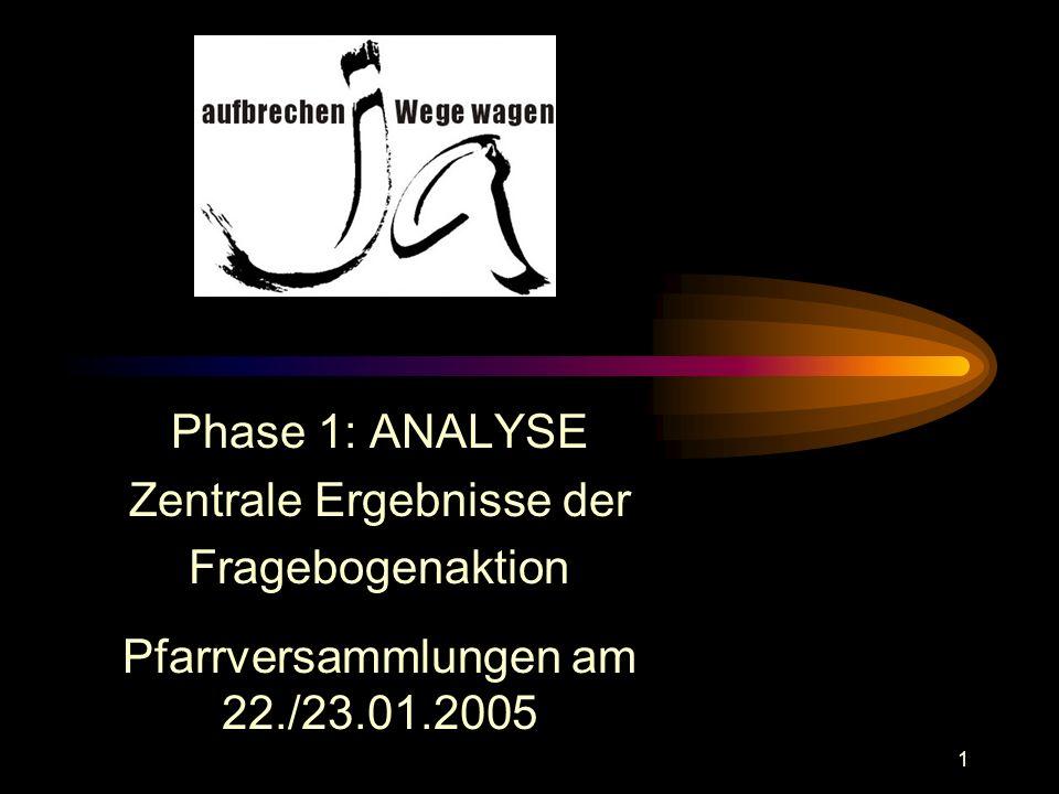 1 Phase 1: ANALYSE Zentrale Ergebnisse der Fragebogenaktion Pfarrversammlungen am 22./23.01.2005