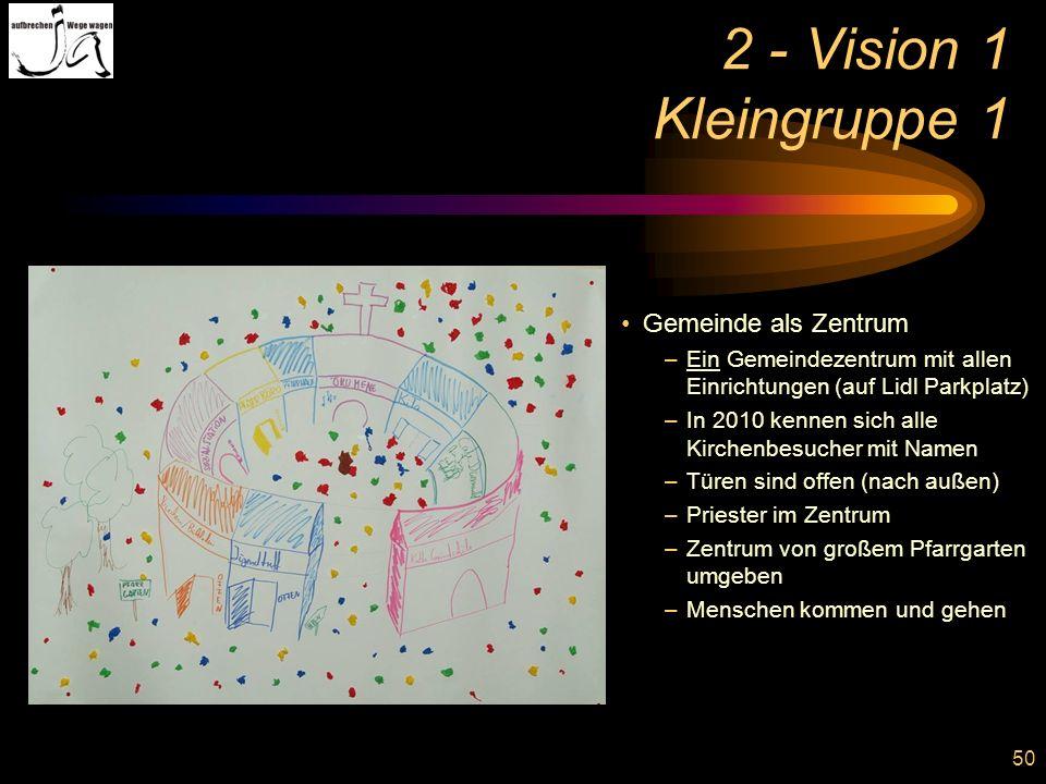 50 2 - Vision 1 Kleingruppe 1 Gemeinde als Zentrum –Ein Gemeindezentrum mit allen Einrichtungen (auf Lidl Parkplatz) –In 2010 kennen sich alle Kirchen