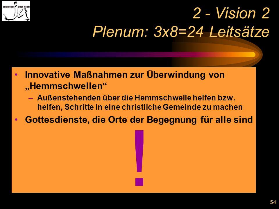 54 2 - Vision 2 Plenum: 3x8=24 Leitsätze Innovative Maßnahmen zur Überwindung von Hemmschwellen –Außenstehenden über die Hemmschwelle helfen bzw. helf