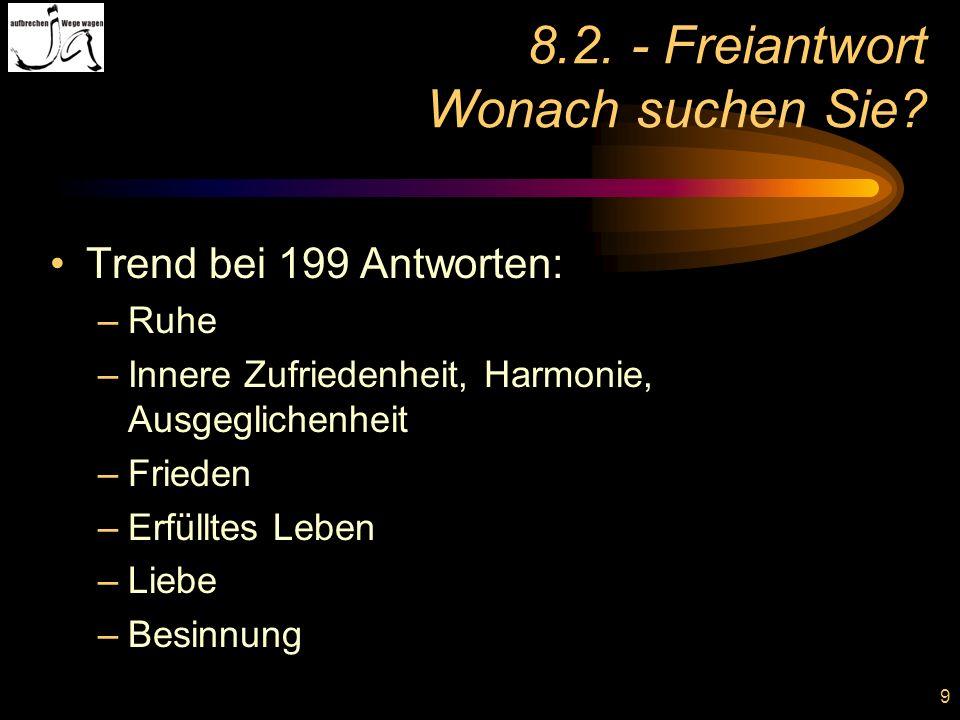 9 8.2. - Freiantwort Wonach suchen Sie? Trend bei 199 Antworten: –Ruhe –Innere Zufriedenheit, Harmonie, Ausgeglichenheit –Frieden –Erfülltes Leben –Li