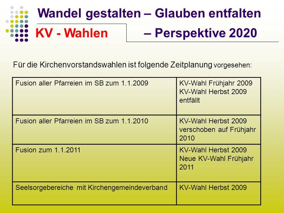 Wandel gestalten – Glauben entfalten – Perspektive 2020 KV - Wahlen Für die Kirchenvorstandswahlen ist folgende Zeitplanung vorgesehen: Fusion aller P