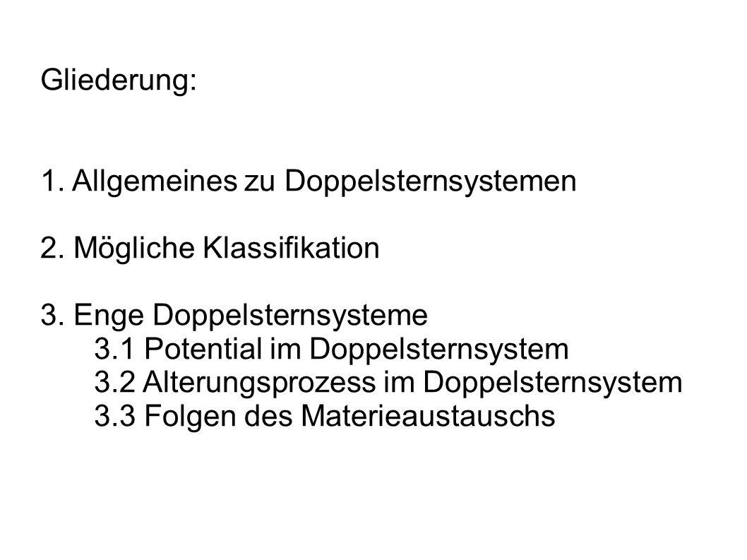 Gliederung: 1. Allgemeines zu Doppelsternsystemen 2.