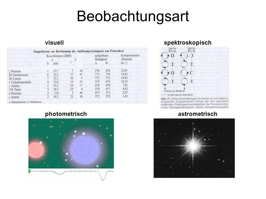 Beobachtungsart visuellspektroskopisch photometrisch astrometrisch