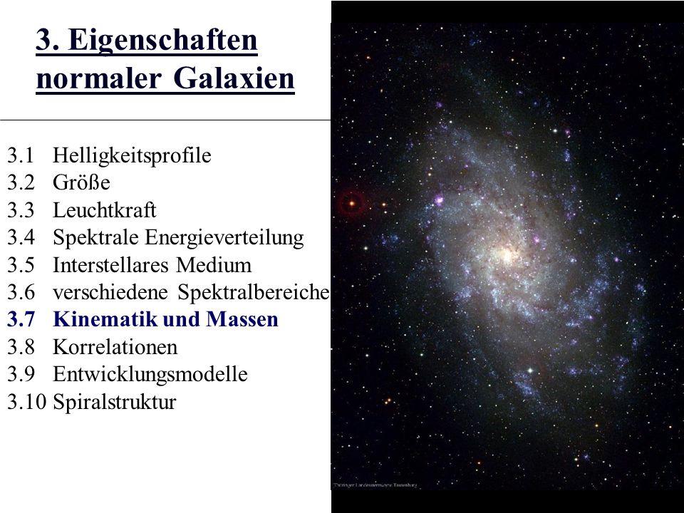 3. Eigenschaften normaler Galaxien 3.1 Helligkeitsprofile 3.2 Größe 3.3 Leuchtkraft 3.4 Spektrale Energieverteilung 3.5 Interstellares Medium 3.6 vers