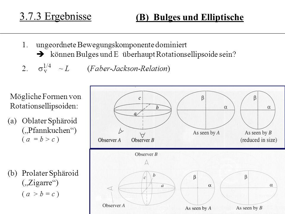 3.6.5 (B) Bulges und Elliptische 1.ungeordnete Bewegungskomponente dominiert können Bulges und E überhaupt Rotationsellipsoide sein? 2. ~ L (Faber-Jac