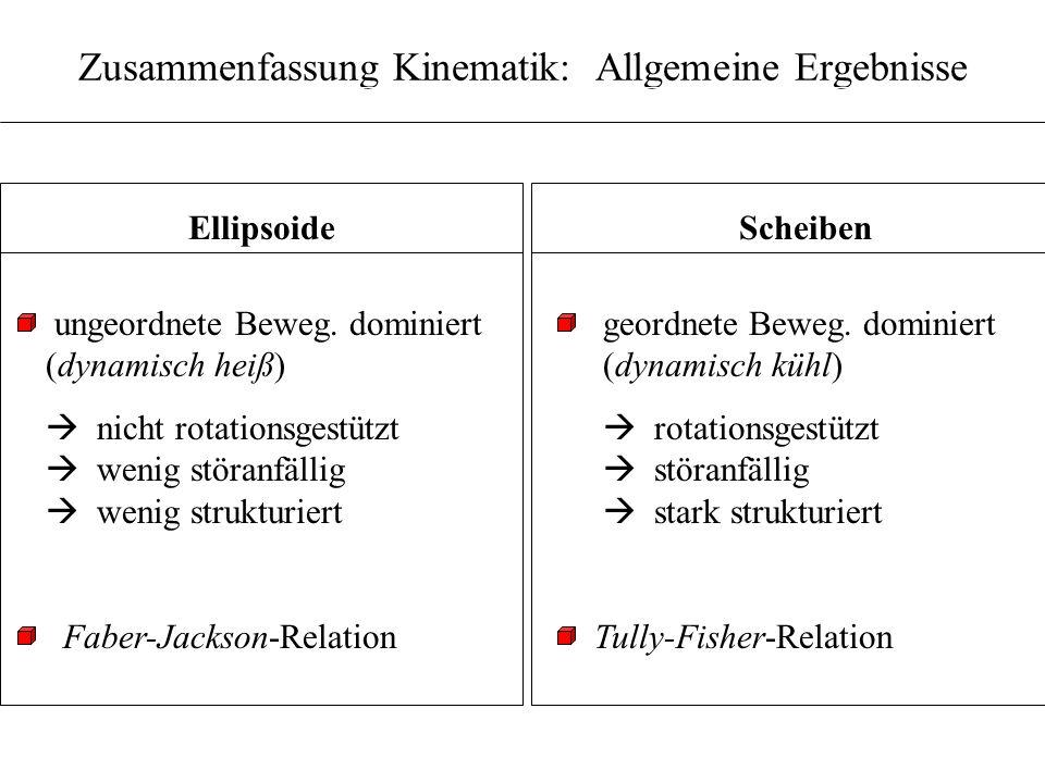Zusammenfassung Kinematik: Allgemeine Ergebnisse geordnete Beweg. dominiert (dynamisch kühl) rotationsgestützt störanfällig stark strukturiert Tully-F