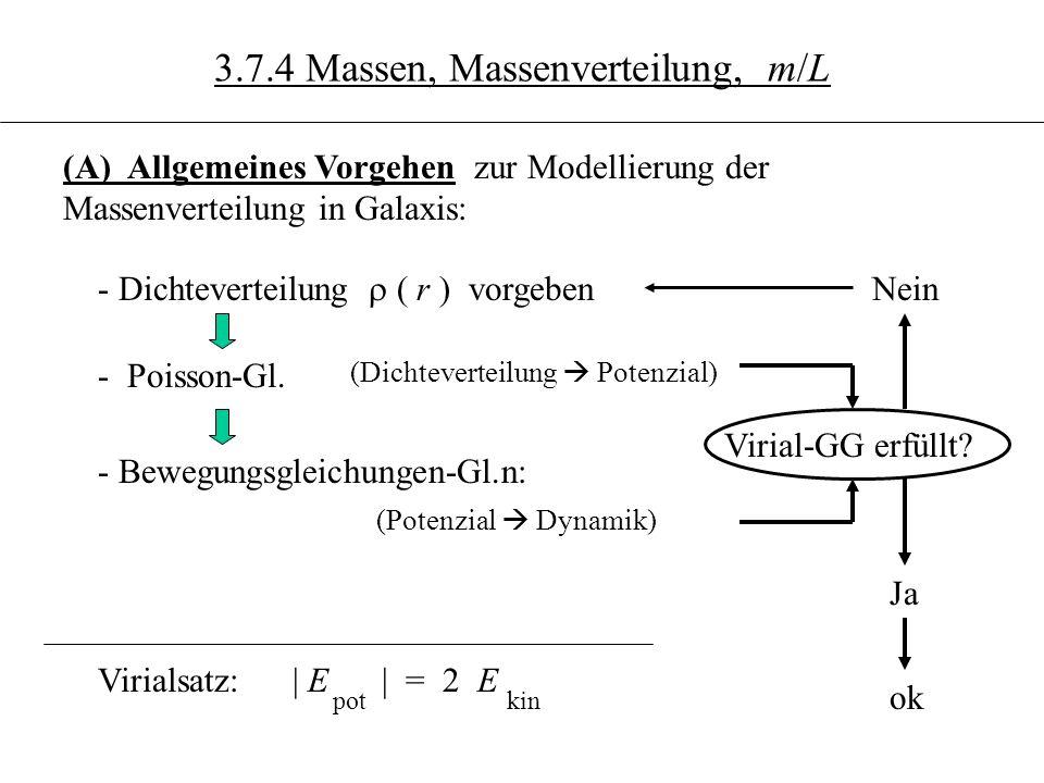 3.6.7 3.7.4 Massen, Massenverteilung, m/L (A) Allgemeines Vorgehen zur Modellierung der Massenverteilung in Galaxis: - Poisson-Gl. (Dichteverteilung P