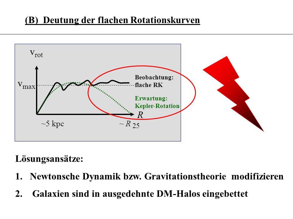 3.6.8 R v rot ~5 kpc ~ R 25 v max Beobachtung: flache RK Erwartung: Kepler-Rotation Lösungsansätze: 1.Newtonsche Dynamik bzw. Gravitationstheorie modi