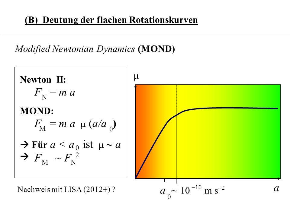 3.6.8 (B) Deutung der flachen Rotationskurven Modified Newtonian Dynamics (MOND) 0 Newton II: F = m a 0 a ~ 10 m s a 10 MOND: F = m a (a/a ) Für a < a