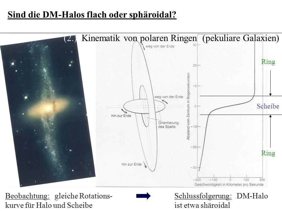 3.6.14 Sind die DM-Halos flach oder sphäroidal? Ring Scheibe (2.) Kinematik von polaren Ringen (pekuliare Galaxien) Beobachtung: gleiche Rotations- ku