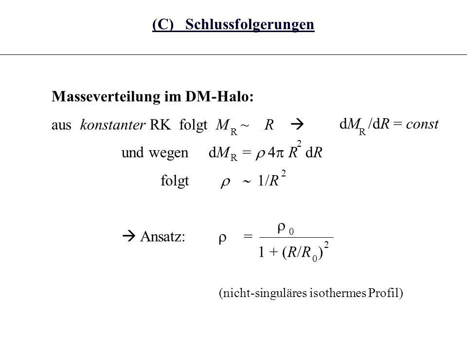 Masseverteilung im DM-Halo: aus konstanter RK folgt M ~ R und wegen dM = R dR folgt 1/R Ansatz: = R R 2 2 0 1 + (R/R ) 0 2 (nicht-singuläres isotherme