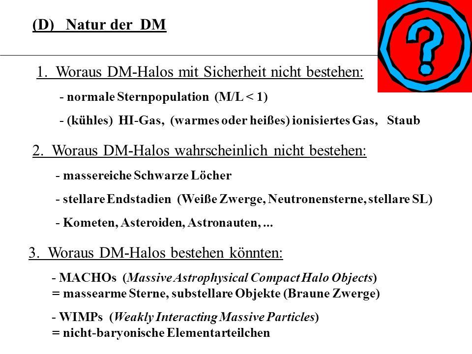 3.6.15 (D) Natur der DM 1. Woraus DM-Halos mit Sicherheit nicht bestehen: - normale Sternpopulation (M/L < 1) - (kühles) HI-Gas, (warmes oder heißes)