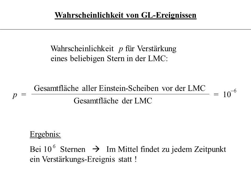 3.6.19 Wahrscheinlichkeit p für Verstärkung eines beliebigen Stern in der LMC: p = Gesamtfläche aller Einstein-Scheiben vor der LMC Gesamtfläche der L
