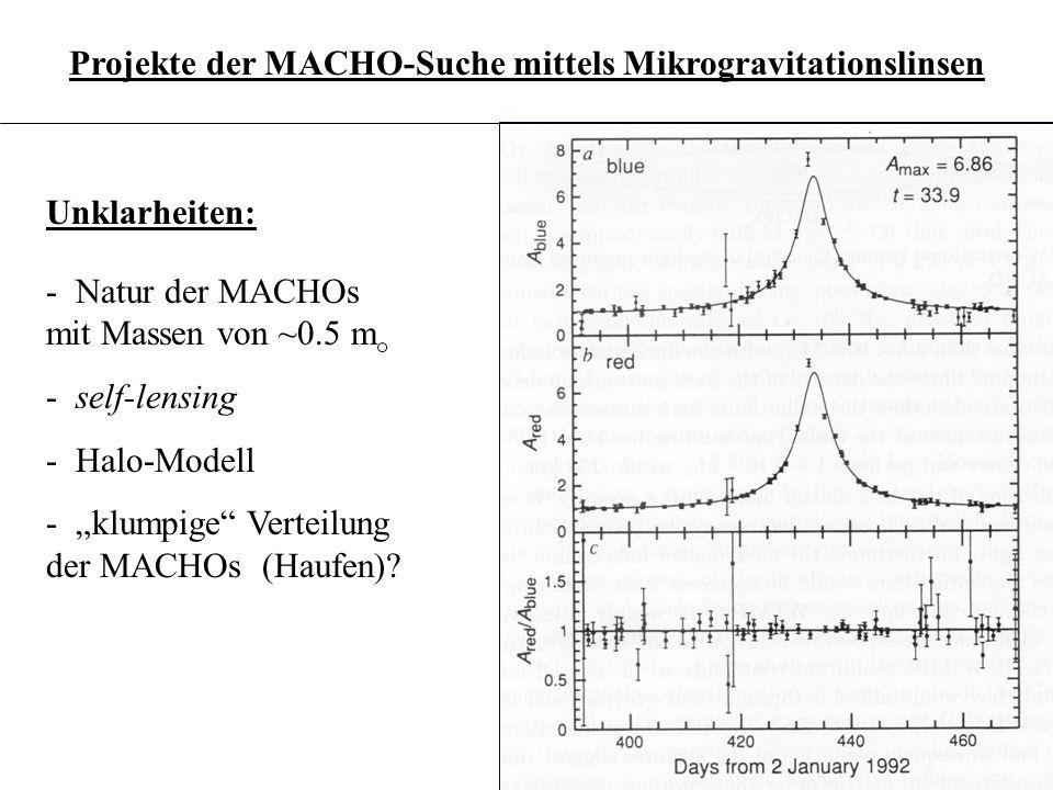 3.6.20 Unklarheiten: - Natur der MACHOs mit Massen von ~0.5 m - self-lensing - Halo-Modell - klumpige Verteilung der MACHOs (Haufen)? Projekte der MAC