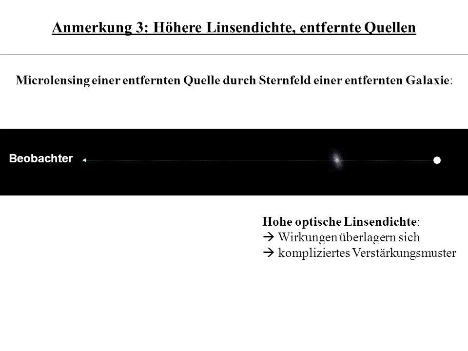 3.6.20 Anmerkung 3: Höhere Linsendichte, entfernte Quellen Microlensing einer entfernten Quelle durch Sternfeld einer entfernten Galaxie: Beobachter H
