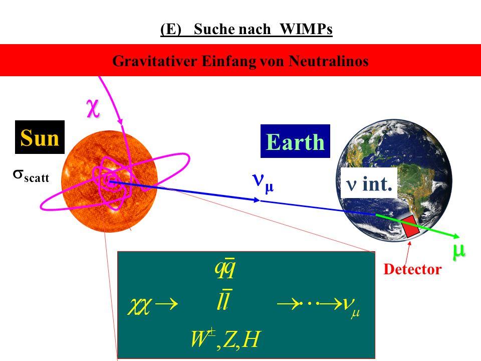 Neutralino annihilations in Sun neutrinos Sun Earth Detector μ scatt int. Gravitativer Einfang von Neutralinos (E) Suche nach WIMPs
