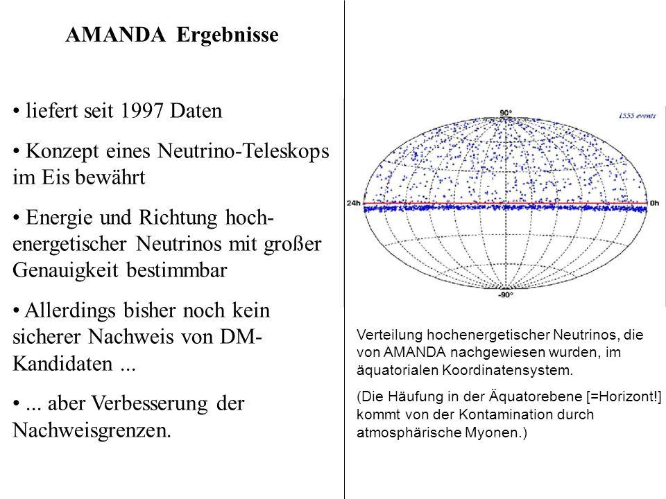 3.6.26 liefert seit 1997 Daten Konzept eines Neutrino-Teleskops im Eis bewährt Energie und Richtung hoch- energetischer Neutrinos mit großer Genauigke