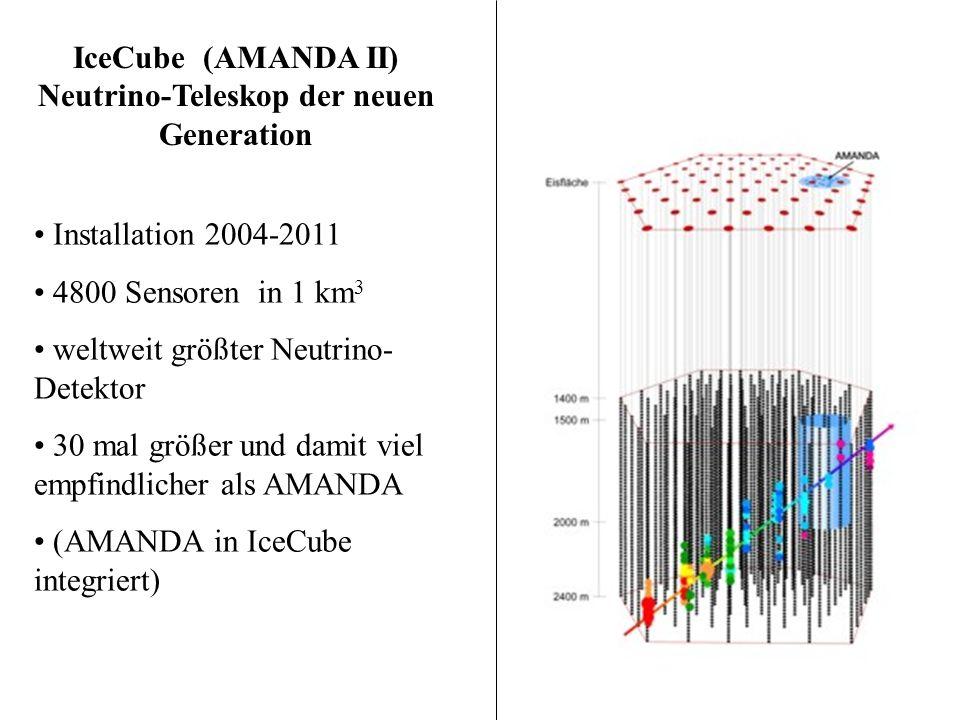3.6.26 IceCube (AMANDA II) Neutrino-Teleskop der neuen Generation Installation 2004-2011 4800 Sensoren in 1 km weltweit größter Neutrino- Detektor 30
