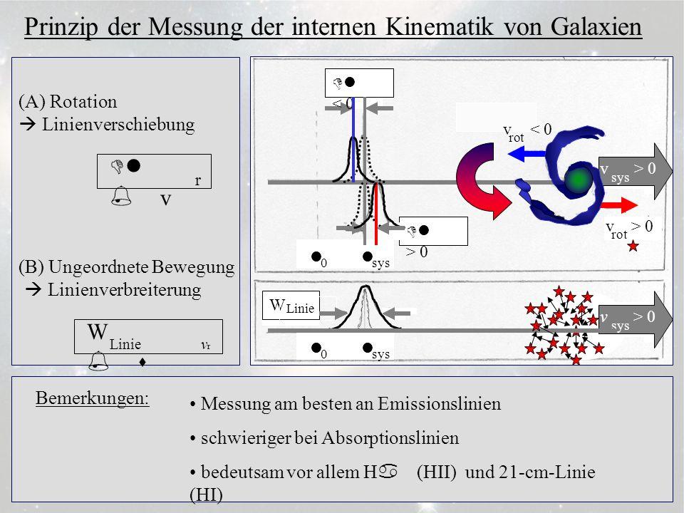 3.6.1 (B) Ungeordnete Bewegung (A) Rotation Linienverschiebung Dl % v r Linienverbreiterung W % s Linievrvr Bemerkungen: Messung am besten an Emission