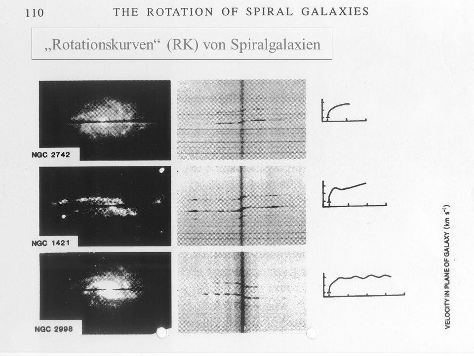3.6.2 Rotationskurven (RK) von Spiralgalaxien