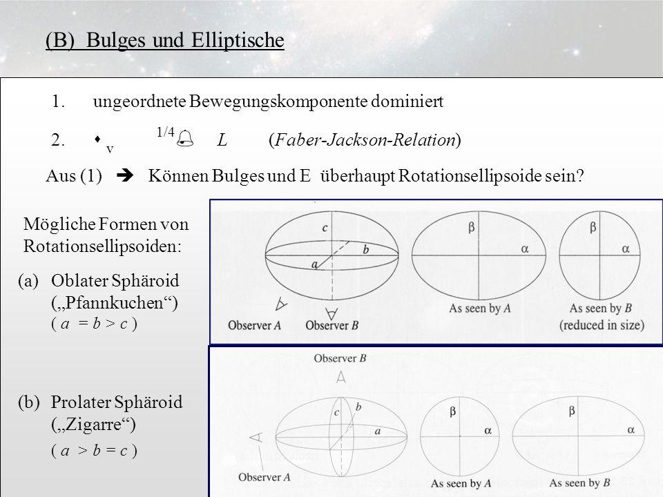 3.6.5 (B) Bulges und Elliptische 1. ungeordnete Bewegungskomponente dominiert 2. s % L (Faber-Jackson-Relation) v 1/4 Aus (1) Können Bulges und E über