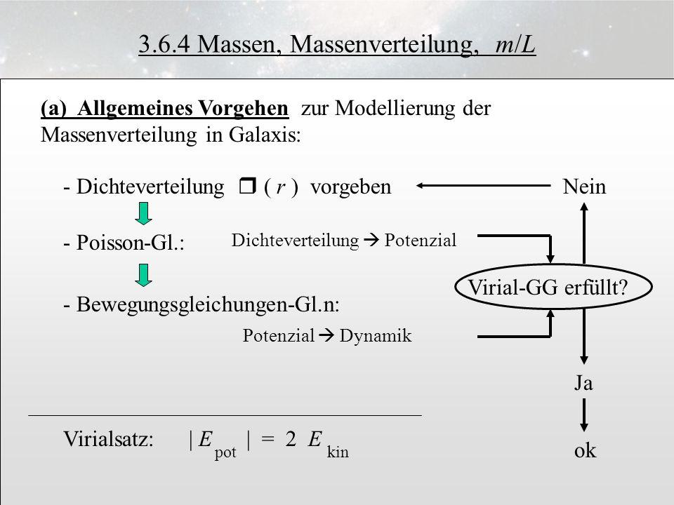 3.6.7 3.6.4 Massen, Massenverteilung, m/L (a) Allgemeines Vorgehen zur Modellierung der Massenverteilung in Galaxis: - Poisson-Gl.: Dichteverteilung P