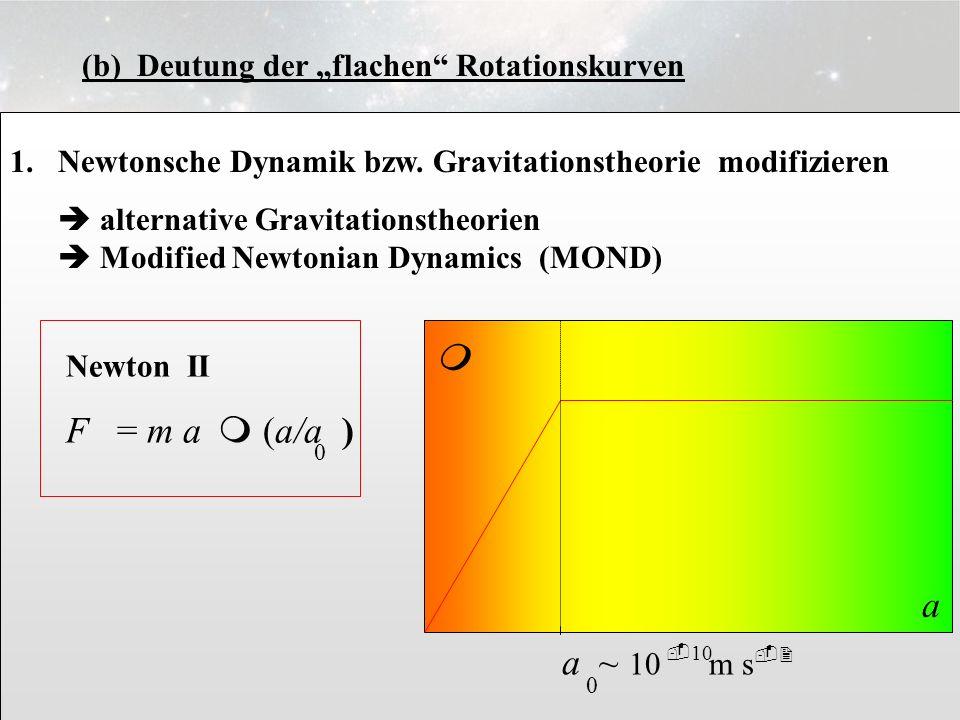 3.6.8 (b) Deutung der flachen Rotationskurven 1.Newtonsche Dynamik bzw. Gravitationstheorie modifizieren alternative Gravitationstheorien Modified New