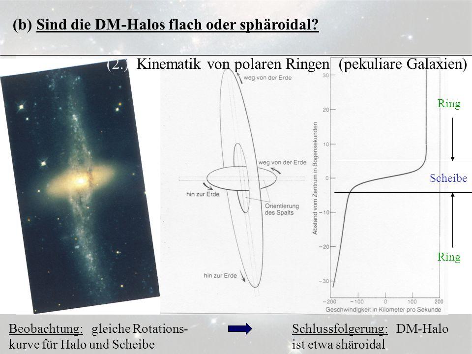 3.6.14 (b)Sind die DM-Halos flach oder sphäroidal? Ring Scheibe (2.) Kinematik von polaren Ringen (pekuliare Galaxien) Beobachtung: gleiche Rotations-