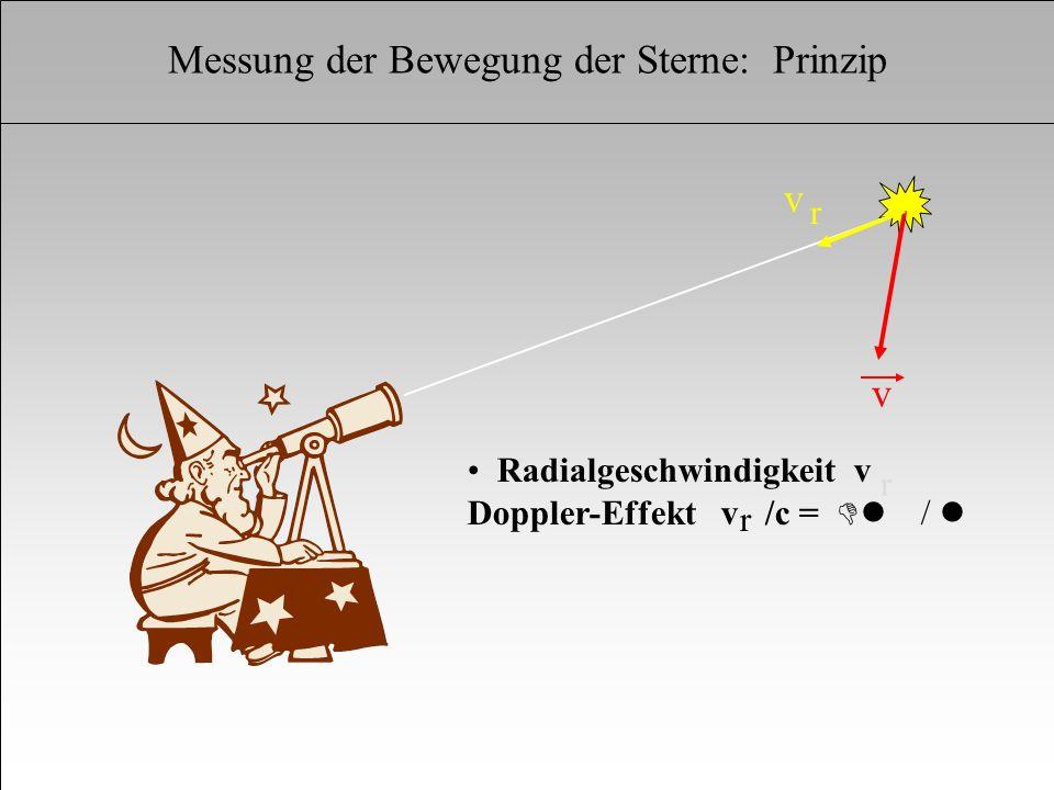 3.6.7 3.6.4 Massen, Massenverteilung, m/L (a) Allgemeines Vorgehen zur Modellierung der Massenverteilung in Galaxis: - Poisson-Gl.: Dichteverteilung Potenzial - Bewegungsgleichungen-Gl.n: Potenzial Dynamik - Dichteverteilung r ( r ) vorgeben potkin Virialsatz: | E | = 2 E Virial-GG erfüllt.